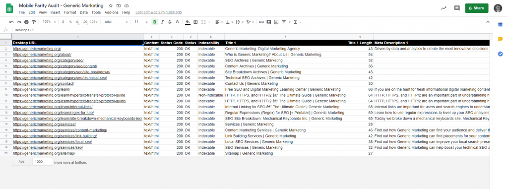 Screenshot of Google Sheets showing the Desktop URLs.